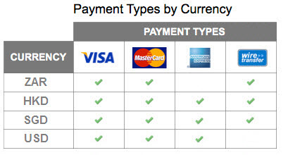 Adobe Volume Licensing Payment Methods Chart