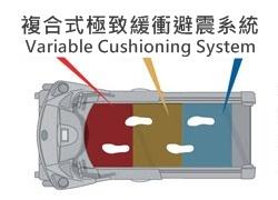 VCS避震系統