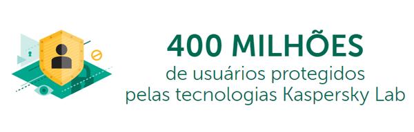 400 MILHÕES de usuários protegidos. Pelas Tecnologias Kaspersky Lab