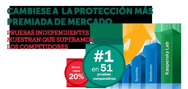CAMBIESE A  LA PROTECCIÓN MÁS PREMIADA DE MERCADO