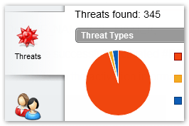 Detailed security reports