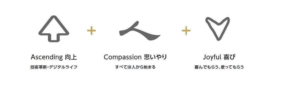 30周年記念ロゴに込められた意味