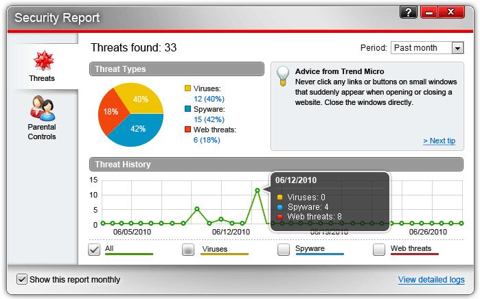 programma trend micro antivirus