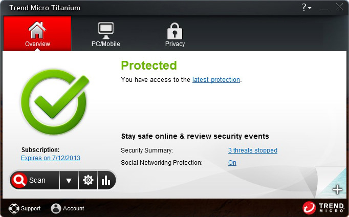 Trend Micro Overview